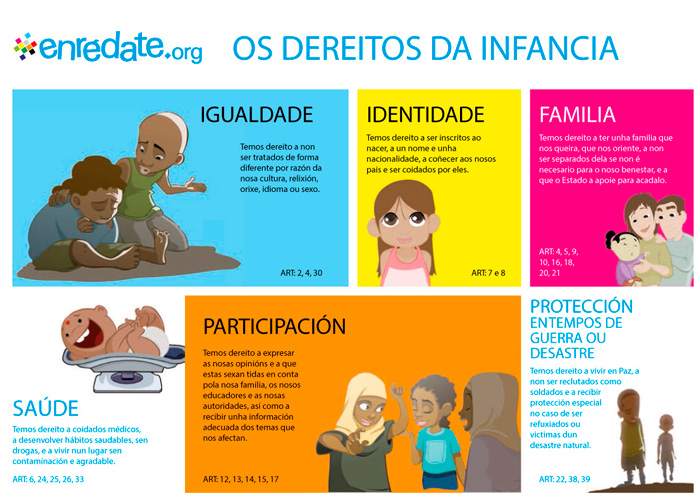 12-dereitos-infantis